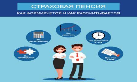 Размер страховой пенсии по старости в 2021 году в России